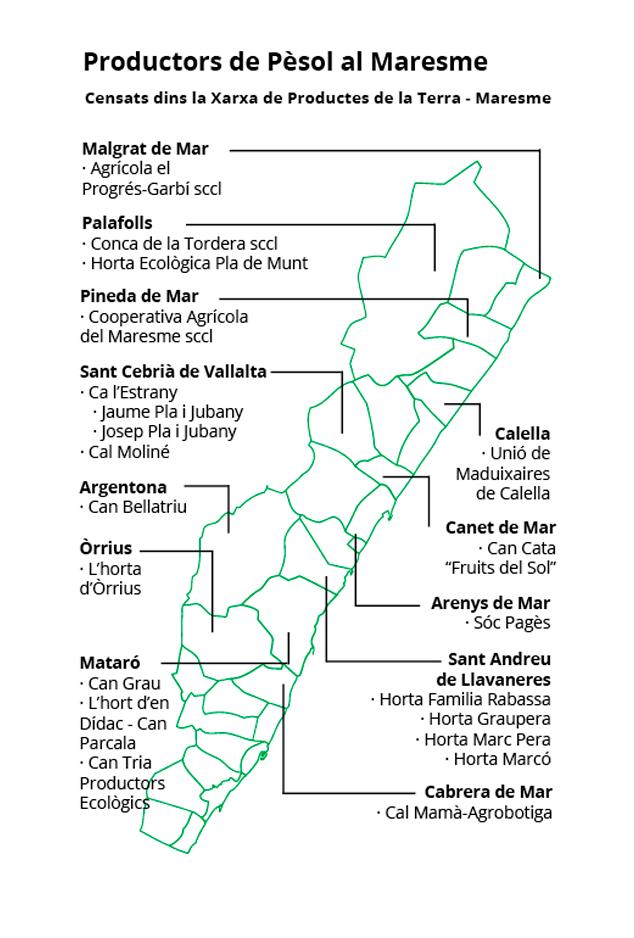 Mapa de productors de Pèsols del Maresme segons el cens de la Xarxa de Productes de la Terra